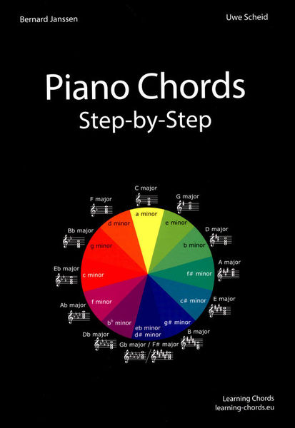 Learning Chords Piano Chords Step-By-Step