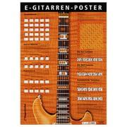 Voggenreiter Poster Electric Guitars