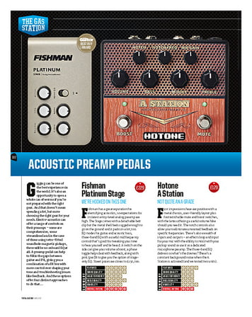 Total Guitar Boss AD-2 Acoustic Preamp